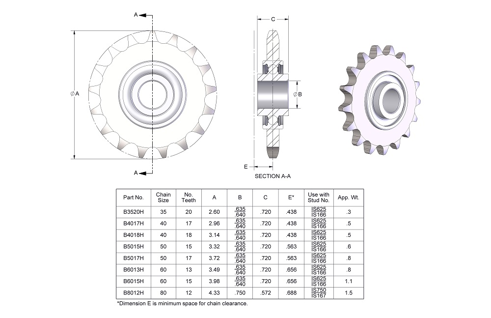 Ball Bearings A Style Sprocket Steel Idlers Brewer